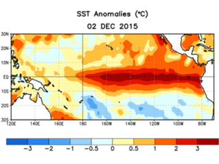 El Niño: We have yet to see its full effects