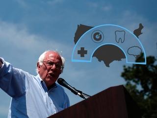 Bernie Sanders' Medicare for All plan, explained