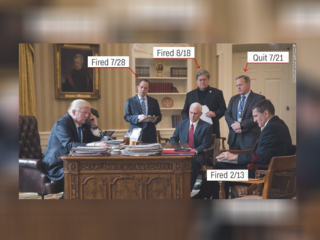 Trump's White House staff turnover in 1 photo