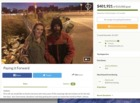 Spotting crowdfunding scams before you donate